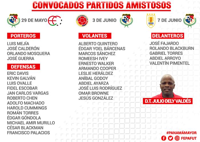 Lista de jugadores convocados por Julio Dely Valdés. Foto: Fepafut